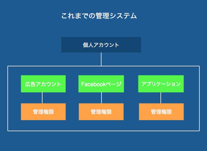 スクリーンショット 2015-01-28 12.36.33
