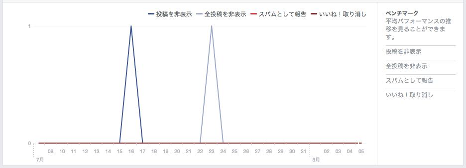 スクリーンショット 2015-08-06 0.29.56