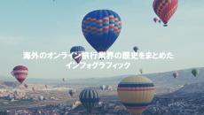 海外のオンライン旅行業界の歴史をまとめたインフォグラフィック