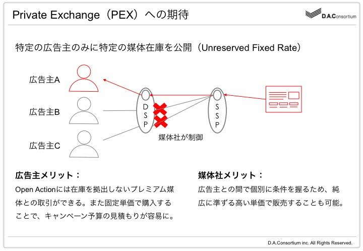 2_PrivateExchange