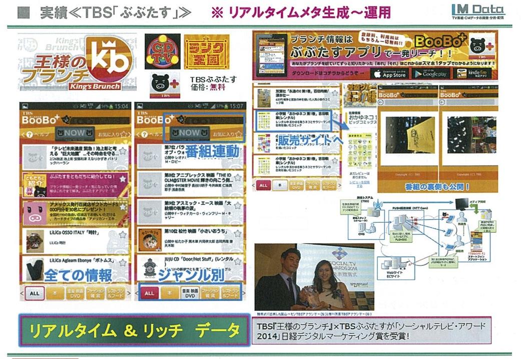 3_TBS実績