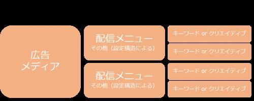 ATTflow3_2