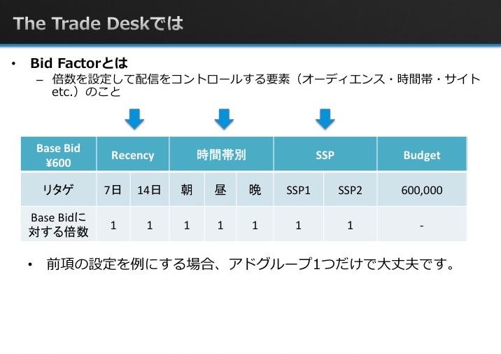 BidFactor