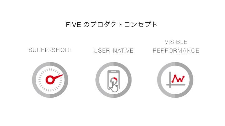 FIVE_Concept