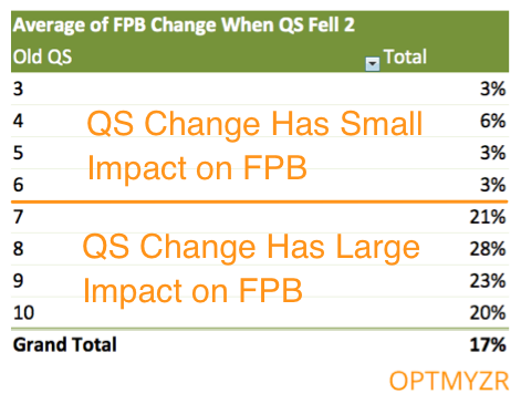 FPB-Impact-When-QS-Drops-2
