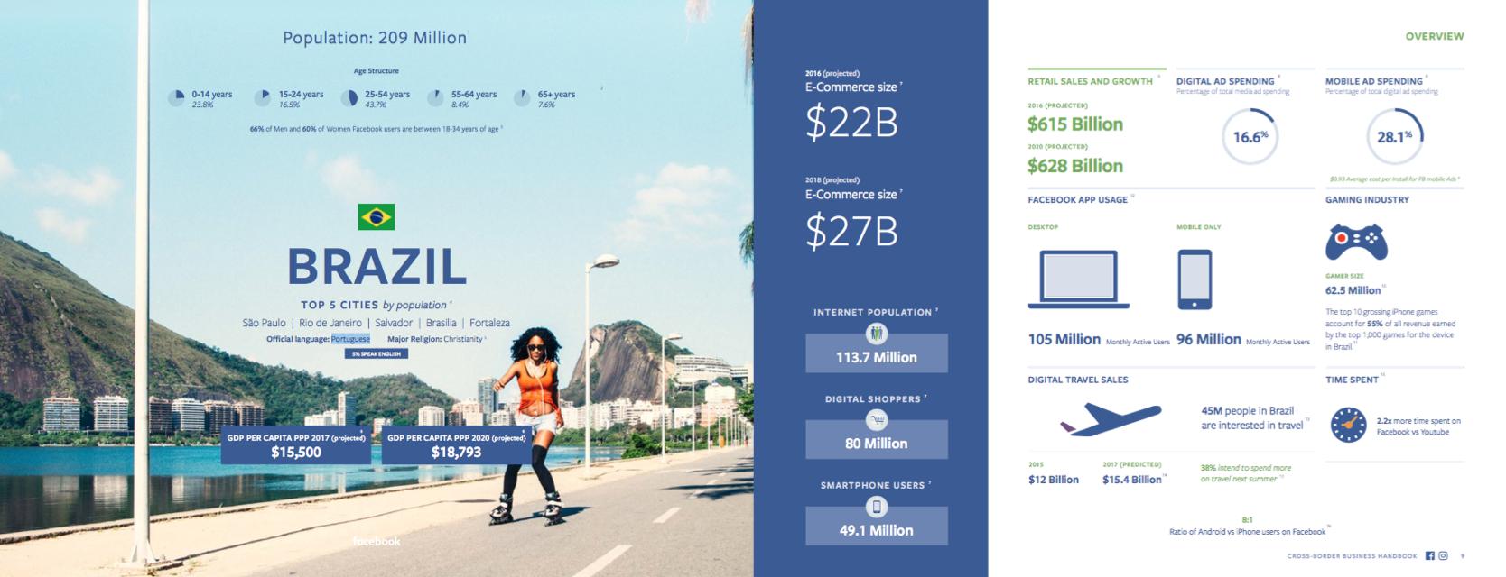 facebook_cross-border-business-handbook_brazil-1