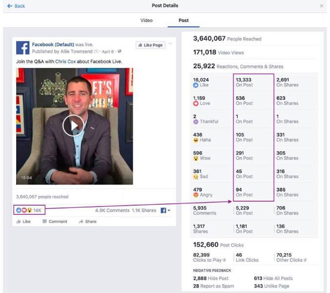 facebook_metricks-fyi_streaming-reactions-counts-on-posts