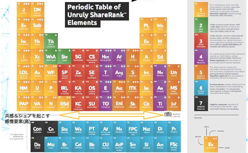 Unruly_PeriodicTable
