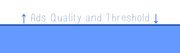 ads-quality-threshold-750