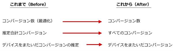 conversion_column_change