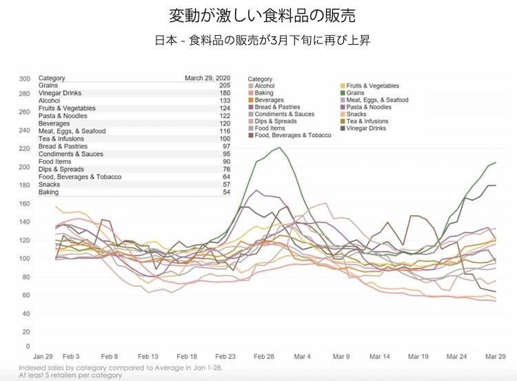 Criteo COVID-19 Shopper Graph data