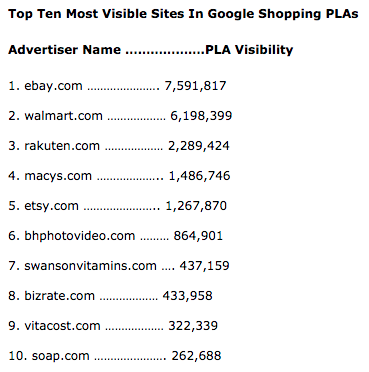 pla-searchmetrics
