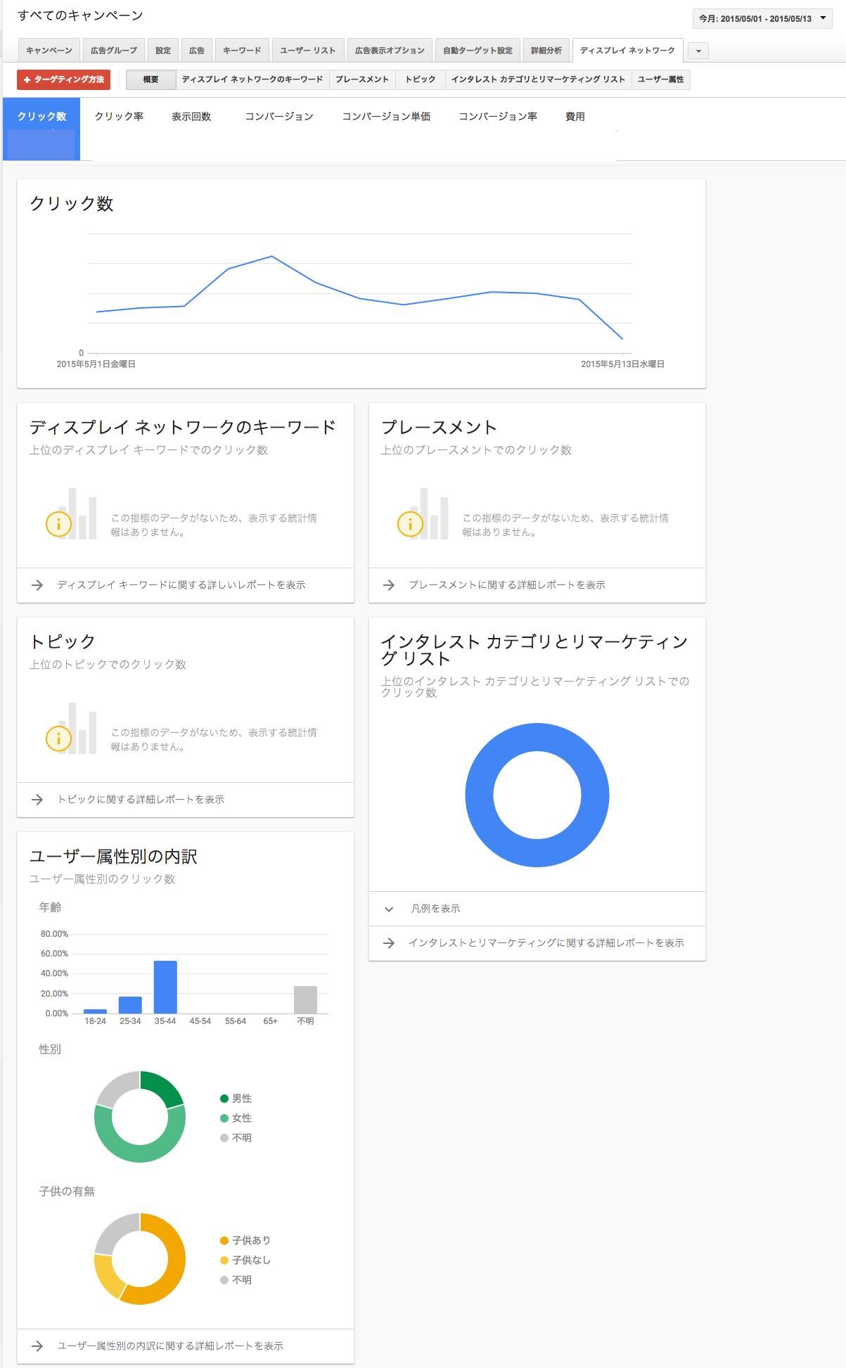 screencapture-adwords-google-com-cm-CampaignMgmt-1431483460344