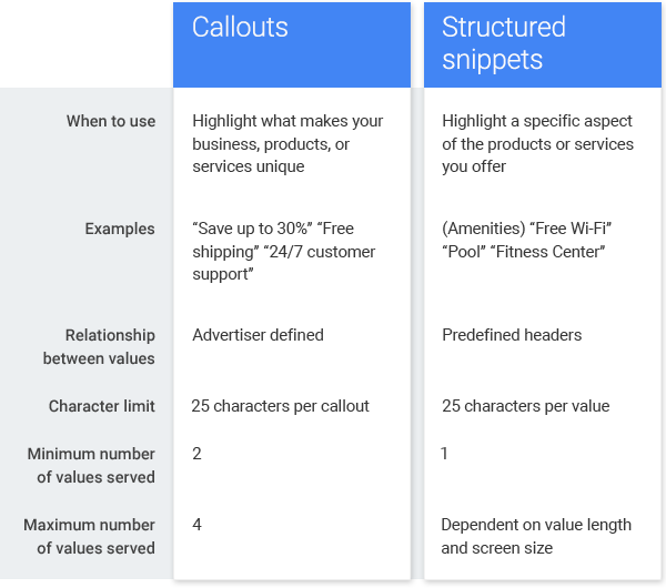 structured-snippets2