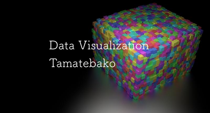 データビジュアリゼーション